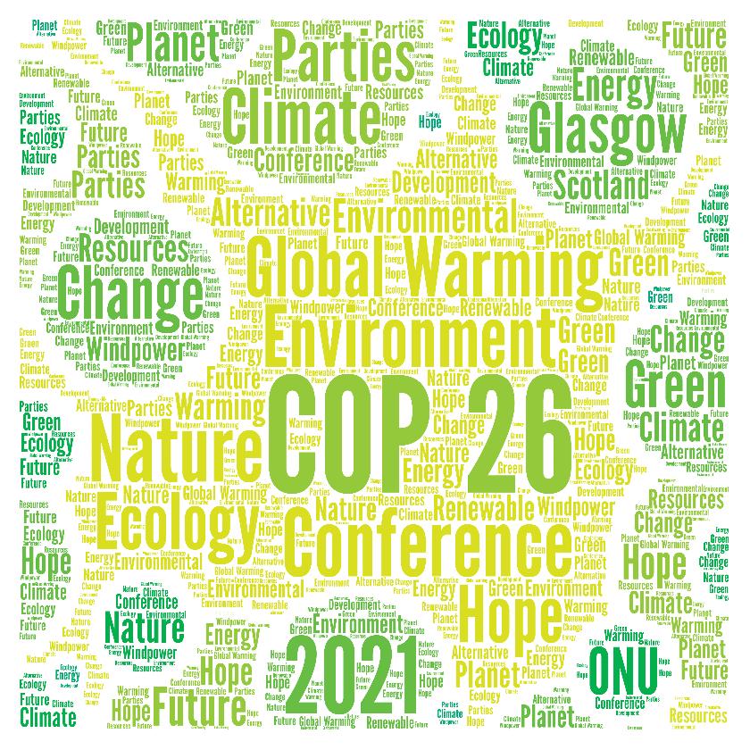 COP26 postponed climate change